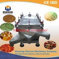 New type Gyratory Sand Linear Vibrating Sieve