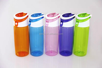 promotion gifts,promotion water bottle ,promotion item