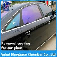 Alibaba gold supplier removable coating for car glass