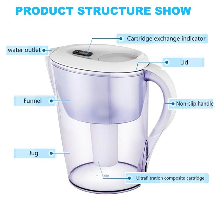 3.5L water  pitcher BPA free