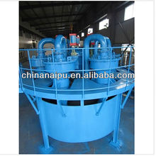 Hydrocyclone Water Cyclone for Non-ferrous metal Ore Dressing