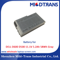 Top Rechargeable Laptop Battery Supplier for DELL D600 D500 11.1V 5.2Ah 58Wh Gray