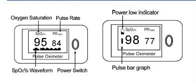 Finger Pulse Oximeter as cms-50f ,CE approved,OLED screen