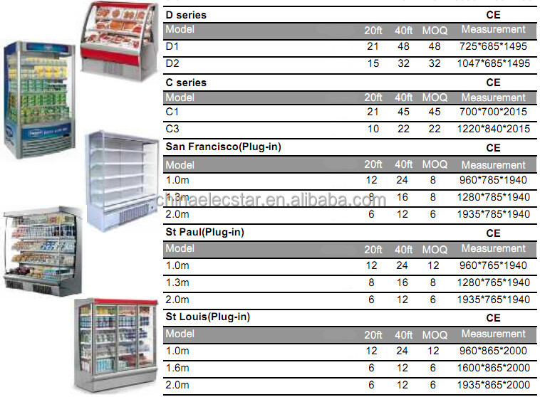St Louis commercial display supermarket refrigeration equipment