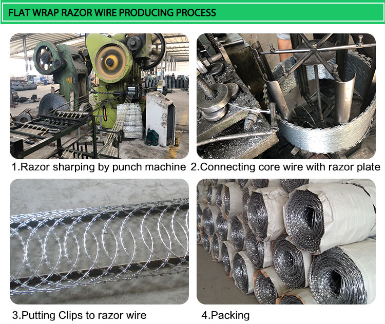 2.5mm hot dipped galvanized flat wrap razor wire