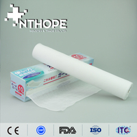 Health And Medical Products China Absorbent