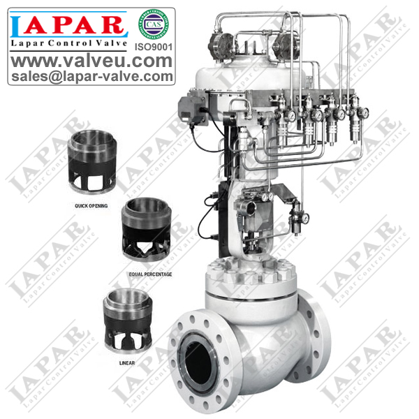 Pneumatic Cage Control Valve for Steam Hot Oil Water