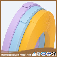 2mm glossy clear plastic export pre-glued melamine edge banding tape for furniture kitchen cabinet
