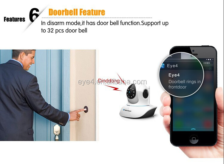 P2P H.264 wireless wifi ip camera alarm system with gas detector/smoke detector home security system