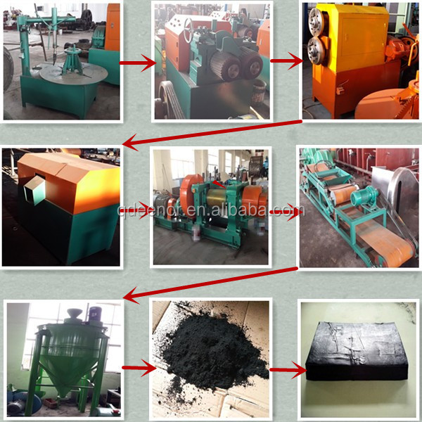 High Profit Rubber Crumb Plant / Waste Tire Recycling Machinery For Sale