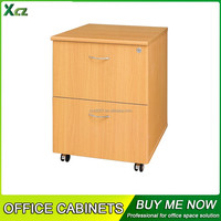 Formica mobile drawer units