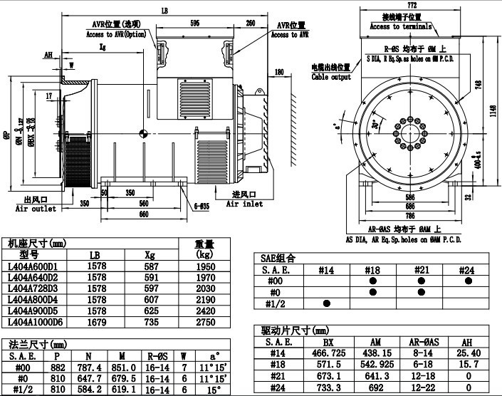 HTB1SxA9HpXXXXbQaXXXq6xXFXXXI 1200kw 2 bearings type brushless alternator for marine generator denyo generator wiring diagram at fashall.co