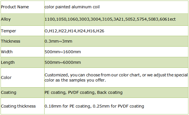 3003 H24 Color Coated Aluminum Coil