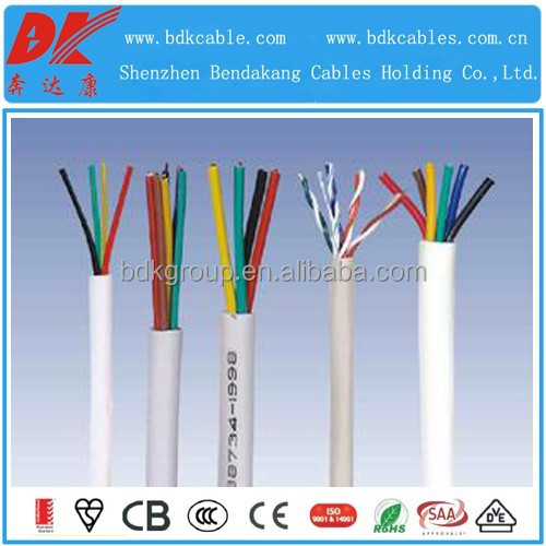 multi core pvc insulated flat cables nominal voltage 450/750v cable multi core telephone cable