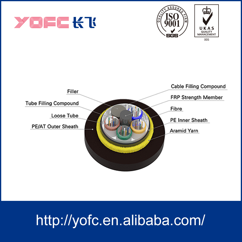 Self-supporting fiber optic/copper hybrid aerial cable (ADSS)