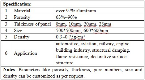 high density acoustic decorative soundproof material