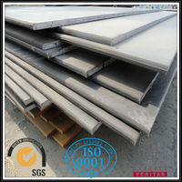 Prime iron black sheet metal prices