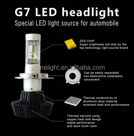 2018 Auto parts super bright 50W 6000LM 6500K ZES Chip H4 H/L beam G7 car led headlight
