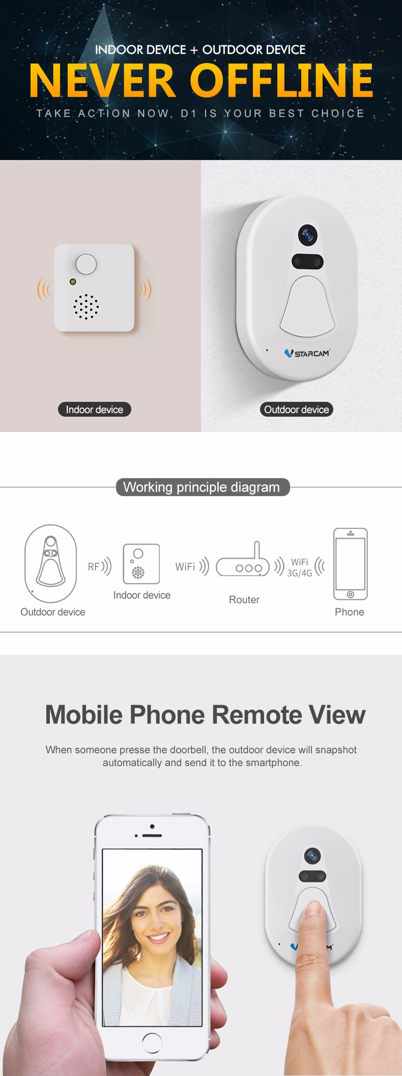 2017 VStarcam new products wireless peephole door camera ip