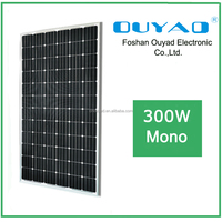 the best price chinese solar panel for sale 300W