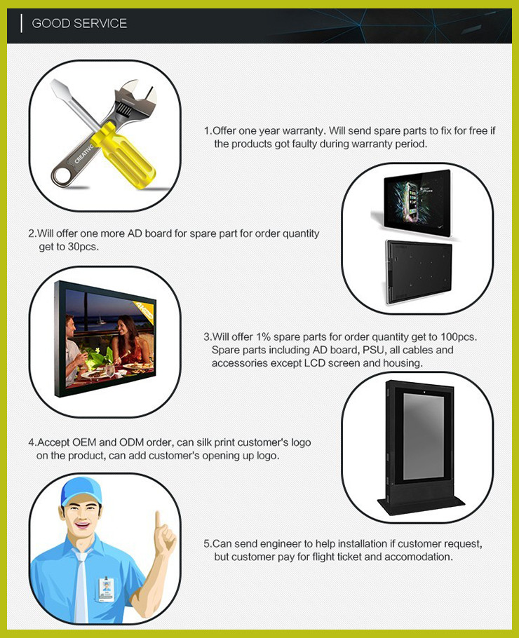 Factory Price!! 60 Inch 4k Vertical LCD Video Wall Controller for Shopping Mall Display