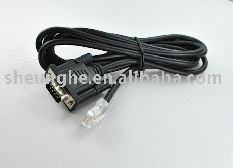 HDMI wire harness for computer, HDMI cables.