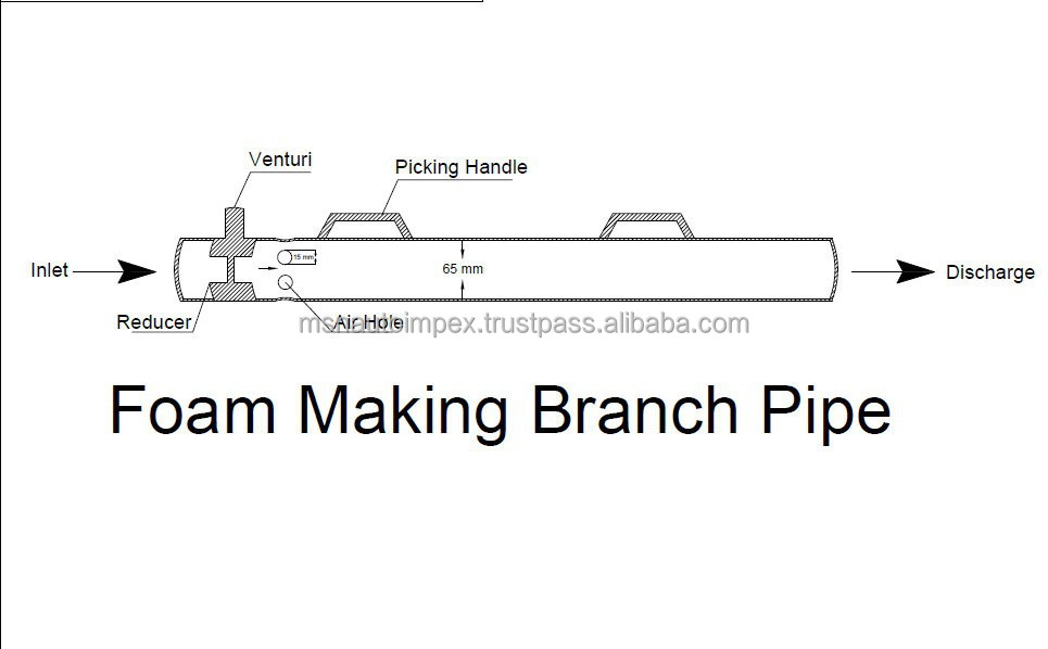 Foam Making Pipe