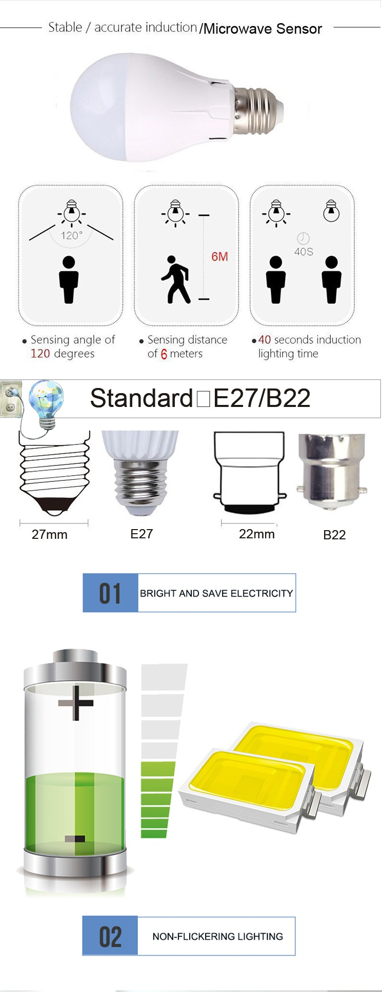 Promotional dimmable E27 4W/7W microwave/motion sensor LED lighting bulb