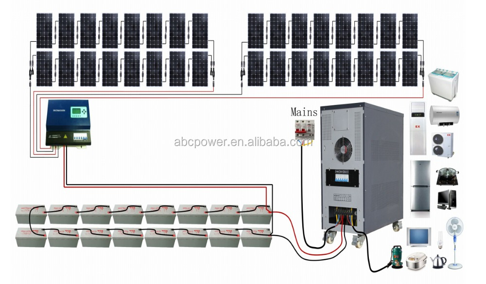 manufacturer of solar energy system 5KW 10kw 15kw 20kw/ cheap solar panels 5kw china /cheap price pv solar panel system