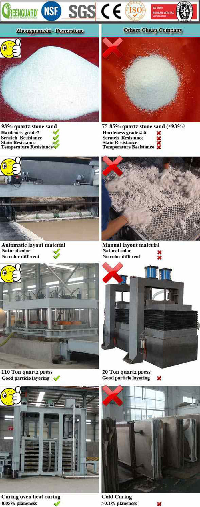 Latest Popular Quartz Stone Product
