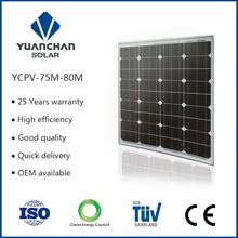 A Grade Solar Cell 75W Portable Solar Panel with CE TUV ISO Certificate solar power system
