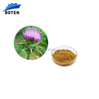 Bulk Water Soluble milk thistle extract 80%