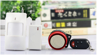 Wireless Home Security Anti-intrusion Alarm System