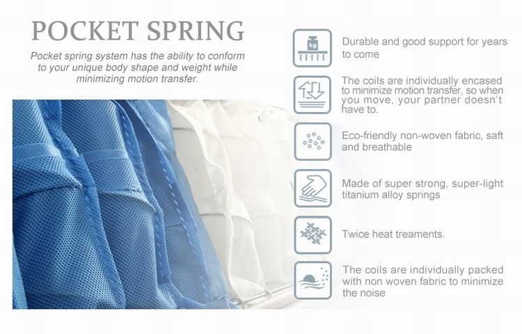 7 Zone Pocket Spring Memory Foam And Latex Pillow Top