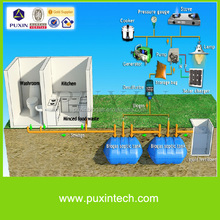 small biogas plant for sewage and waste water treatment