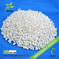 BIODEGRADABLE PACKING MATERIALS PLA RESINE