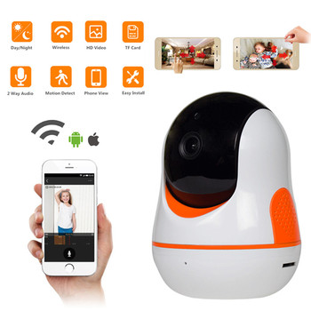 OEM/ODM CCTV Products Smart Home HD Two Way Talk Wifi P2P IP Camera
