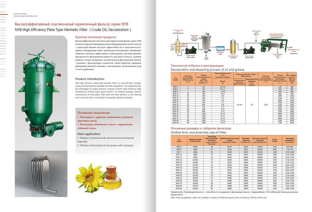 High efficiency plate type hermetic leaf Filter