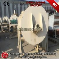 Small dry mortar concrete mixers manufacturer