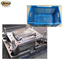 Production plastic injection case mould