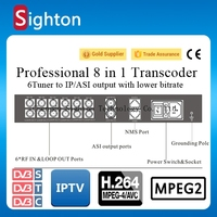8*IP input plus 6tuners (or 6*ASI) input low bitrate HD to SD transcoder