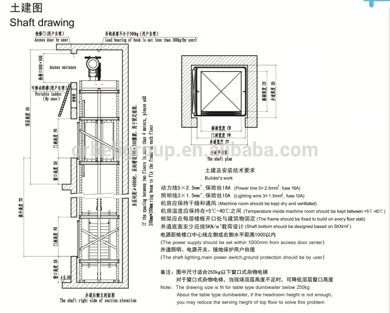 Mitsubishi machine room less elevator dimensions wiring