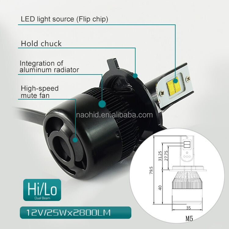 NAO 2016 newest led motorcycle ,motorcycle led headlight ,H4 led motorcycle headlight