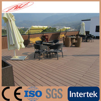 WPC DECKING Wood Plastic Composite Manufacturers