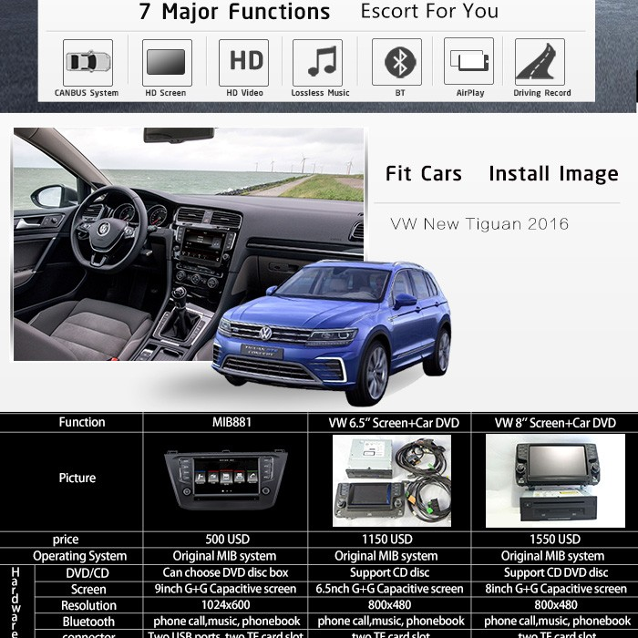 2 din in-dash dvd car player navigation for NEWEST VW Tiguan 2016