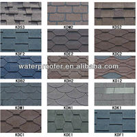 Cheap Asphalt Roofing Shingle
