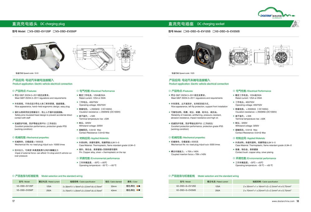ev gb 125a 250a dc charger plug  v3-dsd-ev125p   u0026 dc fast charger plug