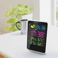 2016 Temperature Humidity Display CE Wireless Weather Station With Alarm/Snooze Function