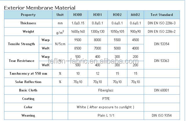 Ptfe Architecture Membrane Teflon Roofing Material Teflon