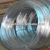 HIGH QUALITY ELECTRO GALVANIZED IRON BINDING WIRE FACTORY